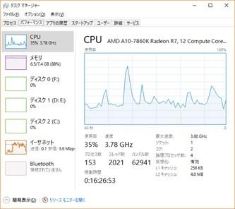 PS4リモートプレイ CPU負荷